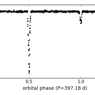 Outreach image, light curve