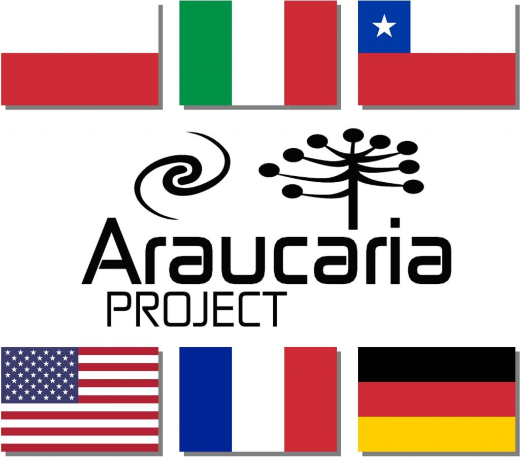 Flags of countries collaborating with Araucaria Project
